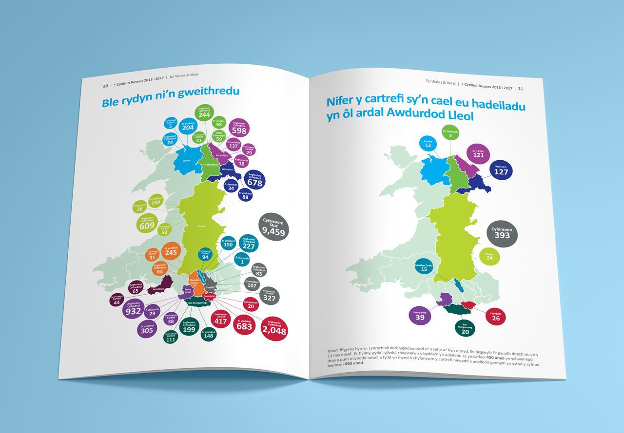 Wales and West Housing Business Plan